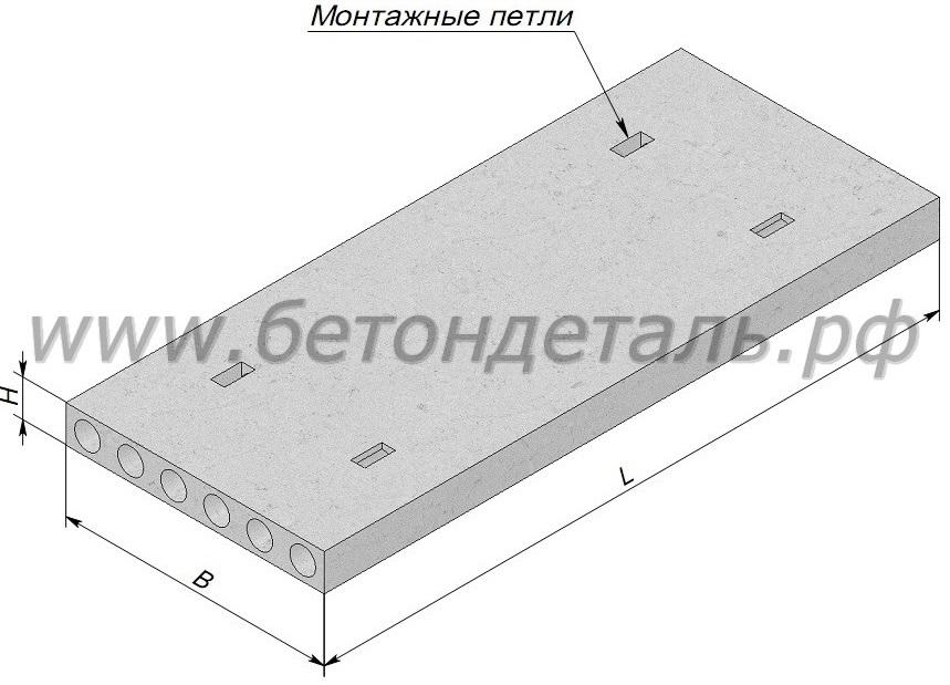 Размеры плиты перекрытия 48 расчет железобетонный конструкций scad